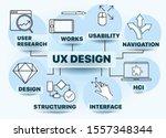 banner user experience design   ... | Shutterstock .eps vector #1557348344