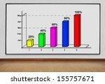 big blackboard with graph on... | Shutterstock . vector #155757671