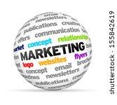 marketing   Shutterstock . vector #155842619
