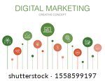 digital marketing infographic...