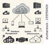 big data icons set  cloud... | Shutterstock .eps vector #155950424