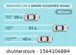 braking on a snow covered road... | Shutterstock .eps vector #1564106884