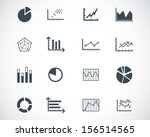 vector black  diagram icons set | Shutterstock .eps vector #156514565