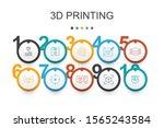 3d printing infographic design...