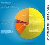 infographics   pie chart design ... | Shutterstock .eps vector #156527381