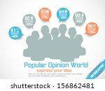 infographic world population...   Shutterstock .eps vector #156862481