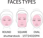 face chart template for make up.... | Shutterstock .eps vector #1572432094