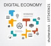 digital economy infographic 10...