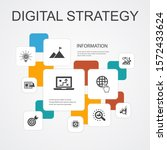 digital strategy infographic 10 ...