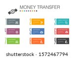 money transfer infographic 10...