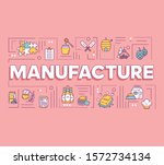 manufacture word concepts...