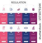 regulation infographic 10...