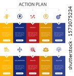 action plan infographic 10...