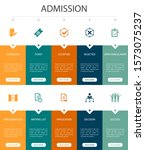 admission infographic 10 option ...