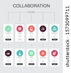 collaboration infographic 10...