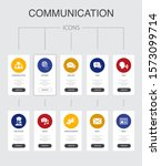 communication infographic 10...