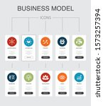 business model infographic 10...