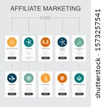 affiliate marketing infographic ...