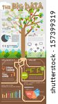info graphics IT big data