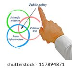 Small photo of Public policy