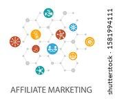 affiliate marketing...