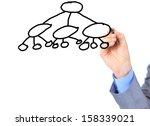 businessman scheme draw | Shutterstock . vector #158339021