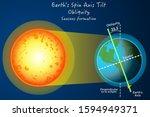 earth axis tilt spin. obliquity.... | Shutterstock .eps vector #1594949371