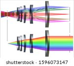 Telecentric broadband objective lenses for optical coherence tomography