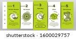 tsunami wave onboarding mobile... | Shutterstock .eps vector #1600029757