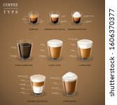 realistic type of hot coffee... | Shutterstock .eps vector #1606370377
