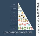 foods infographics. low... | Shutterstock .eps vector #1610299261