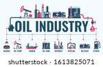 oil industry horizontal banner...   Shutterstock .eps vector #1613825071