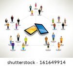 conceptual social networking... | Shutterstock .eps vector #161649914