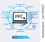 pay per click concept. ppc.... | Shutterstock .eps vector #161754317