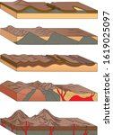 Types Of Geological Processes...
