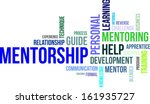 a word cloud of mentoring... | Shutterstock .eps vector #161935727
