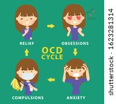 Ocd Obsessive Compulsive...