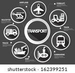 Transport And Logistics Concep...