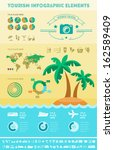 Travel Infographic Template. - stock vector