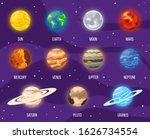 set of cartoon solar system... | Shutterstock .eps vector #1626734554