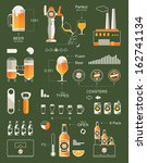 Beer Info Graphic Background...