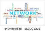 a word cloud of network related ... | Shutterstock .eps vector #163001321