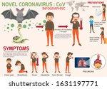 coronavirus   cov infographics... | Shutterstock .eps vector #1631197771