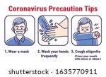 coronavirus covid 19 ... | Shutterstock .eps vector #1635770911