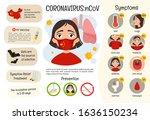 vector medical poster... | Shutterstock .eps vector #1636150234