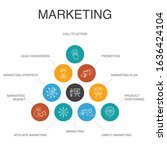 marketing  infographic 10 steps ...