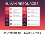 human resources  infographic 10 ...