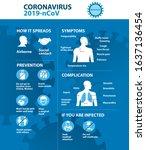 coronavirus 2019 ncov...   Shutterstock .eps vector #1637136454