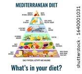 illustration of a mediterranean ... | Shutterstock .eps vector #1640001031