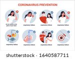 2019 ncov covid 19 virus... | Shutterstock .eps vector #1640587711